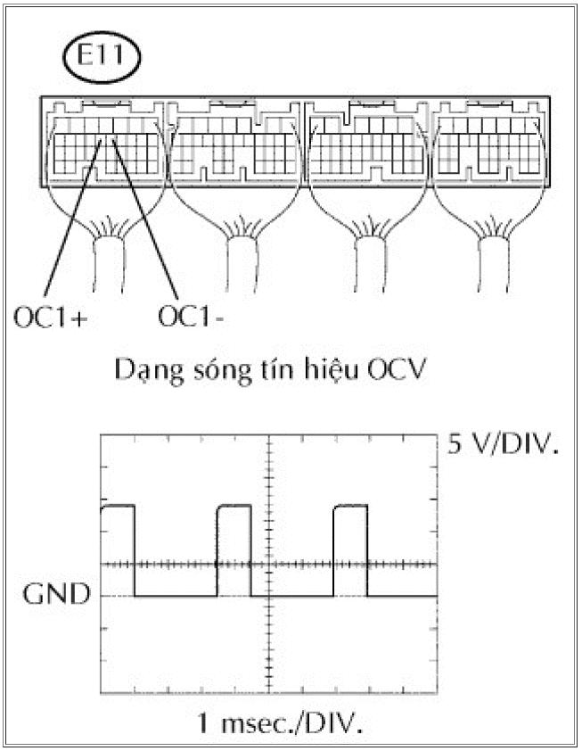 Kiểm Tra ECM (Tín Hiệu OCV)