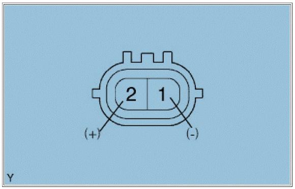 Giắc nối C2 của van OCV