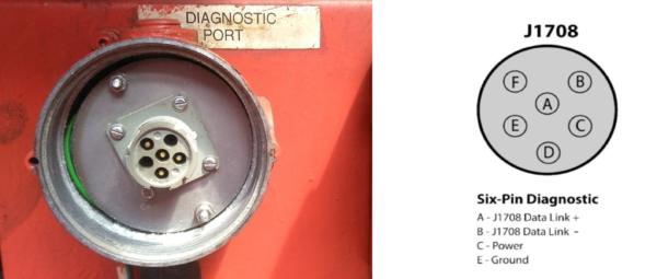 Giắc chẩn đoán HD OBD - 6 chân