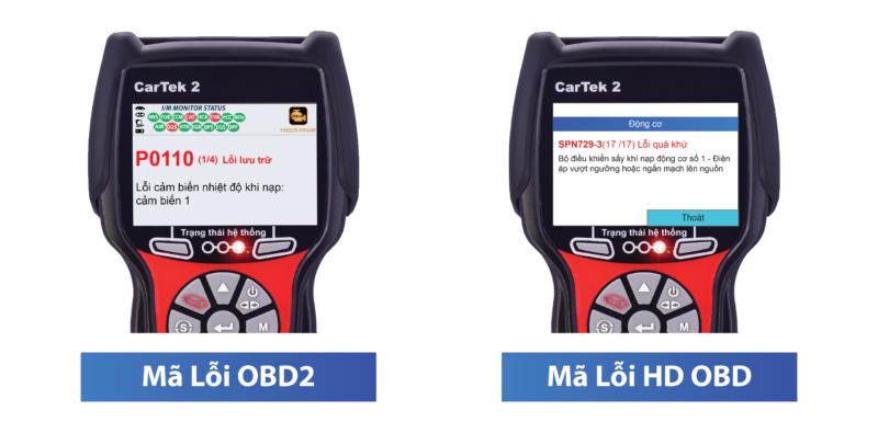Sự khác nhau giữa chẩn đoán OBDII và HD OBD