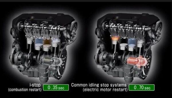 Hoạt động của hệ thống I-Stop trên xe Mazda