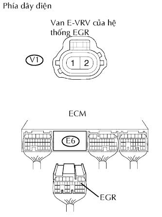 Cách đo điện trở của các giắc nối van điện EGR với ECM